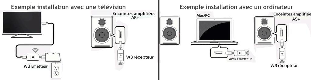 enceintes actives avec liaison sans fil pour ordinateur tv. Black Bedroom Furniture Sets. Home Design Ideas