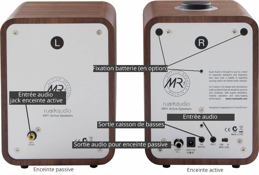 enceintes hifi compactes avec bluetooth et amplificateur int gr. Black Bedroom Furniture Sets. Home Design Ideas