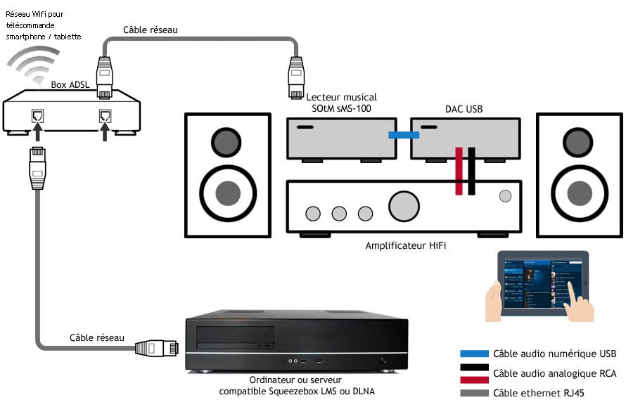 Dac usb amplificateur casque int gr - Ensemble tv home cinema ...