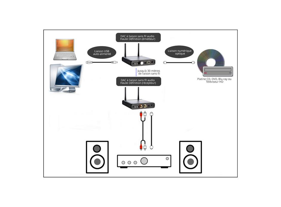 r u00e9cepteur dac audio sans fil usb 24  96
