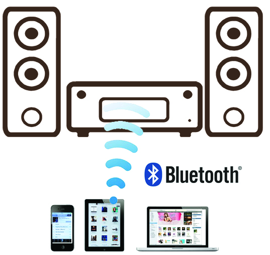 adaptateur bluetooth pour chaine hifi. Black Bedroom Furniture Sets. Home Design Ideas