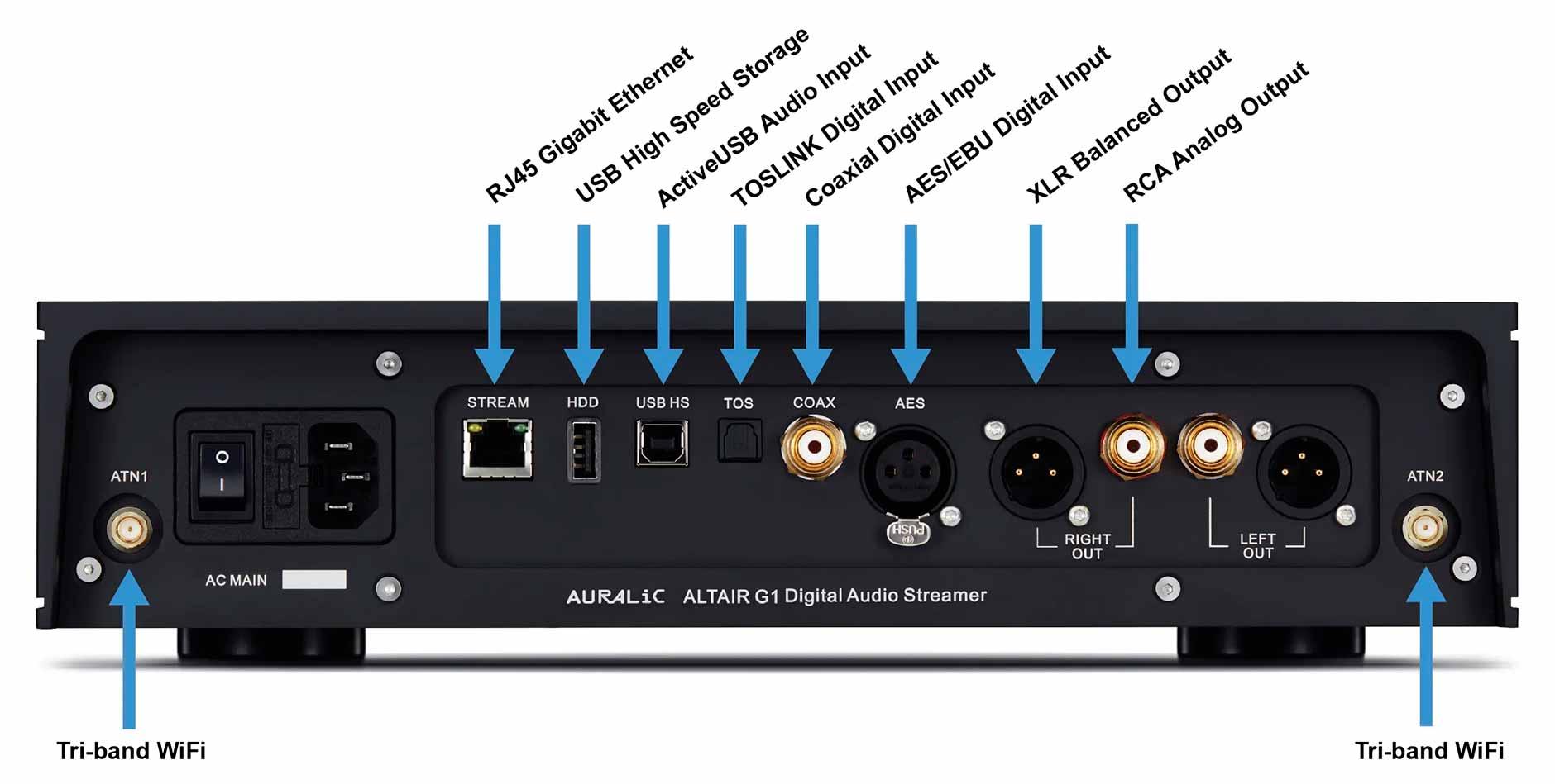 Toutes les entrées numériques du DAC Sabre de l'Auralic Altair G1 : USB, Toslink optique, coaxial, AES XLR