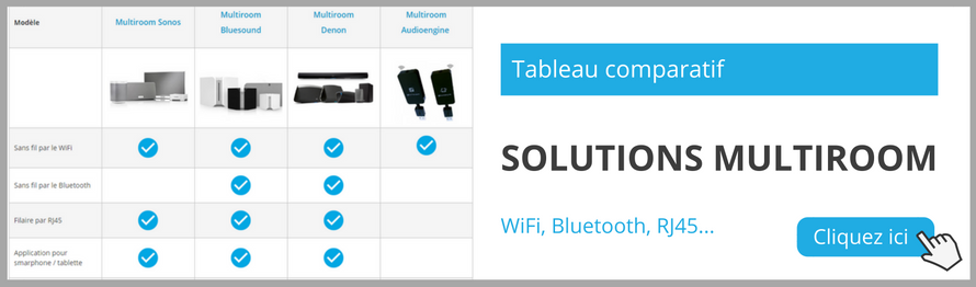 Tableau comparatif multiroom audio