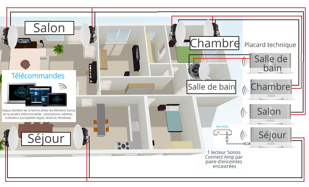 Enceinte encastrable st r o plafond mur 2 20w - Systeme audio salle de bain ...