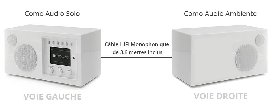 Como Audio Ambiente Laqué de Piano Blanc : installation simplifée avec la Como Audio Ambiente