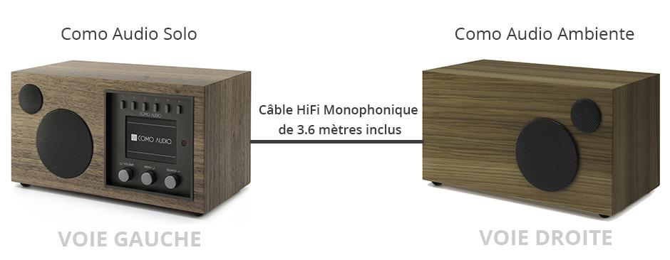 Como Audio Ambiente Noyer Clair : installation simplifée avec la Como Audio Ambiente