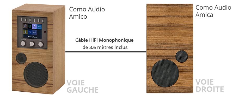Como Audio Amica Teck : installation simplifiée avec le poste de radio Como Audio Amico