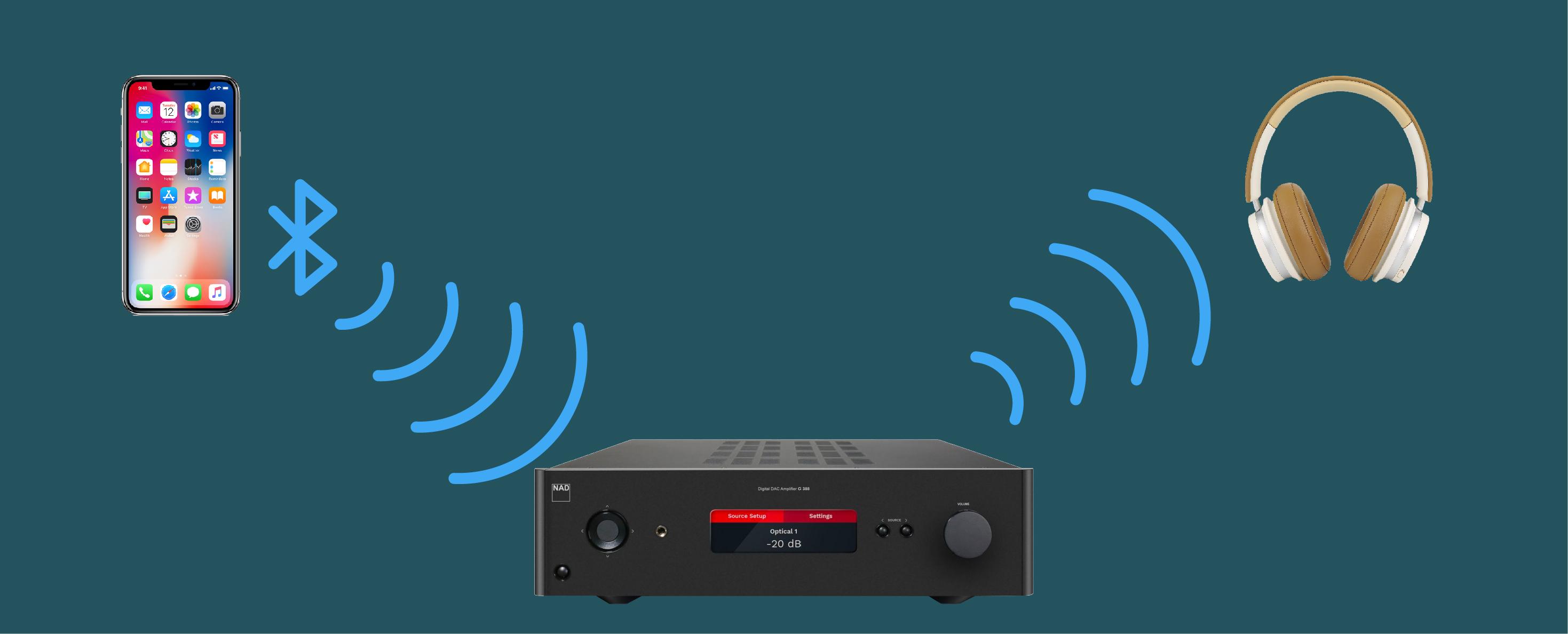 Comprendre le Bluetooth bi-directionnel