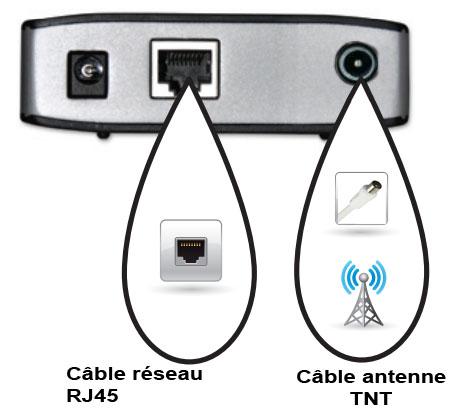 Serveur de diffusion de la tv tnt hd sur votre r seau ethernet for Fabriquer une antenne tv interieur