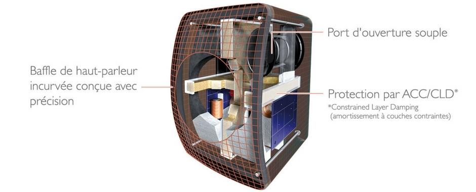 Enceintes sans fil WiFi KEF LS50 Sans Fil, inspirées des enceintes primées LS50 passives.