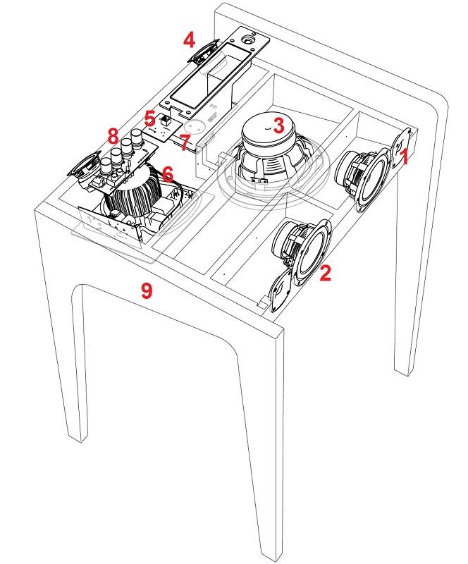 enceintes amplifi es 1 x 70 w 2 x 25 w dac hd 24 96. Black Bedroom Furniture Sets. Home Design Ideas