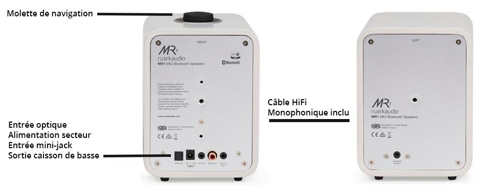 Les enceintes Ruark Audio MR1 MKII disposent d'une entrée analogique mini-jack, d'une entrée optique numérique et d'une sortie pour caisson de basses.