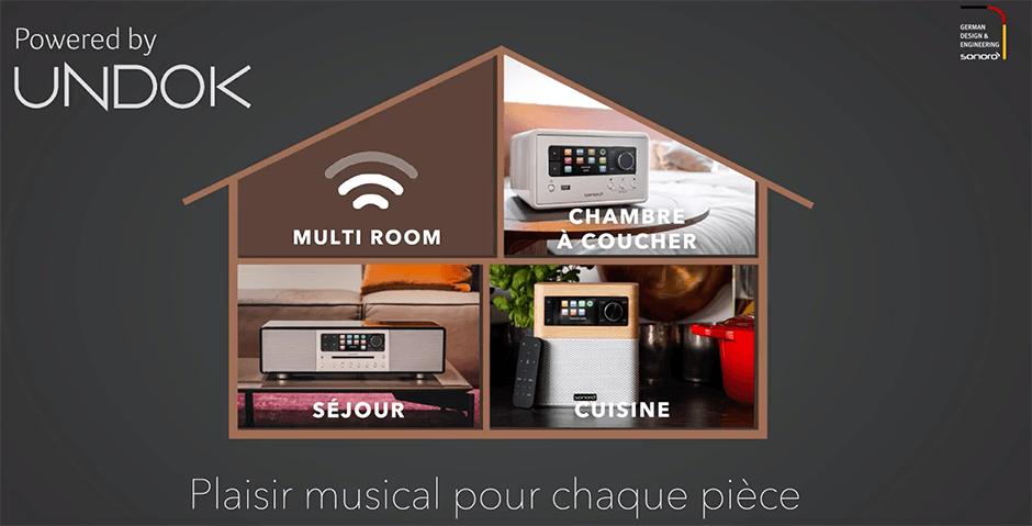Ecouter les radios et les musiques dans toutes les pièces de la maison avec la fonction multiroom audio des Sonoro STREAM, RELAX, PRESTIGE et MEISTERSTÜCK