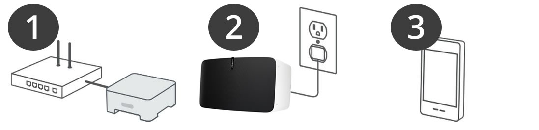 Comment installer son enceinte sans fil wifi Sonos Play 5